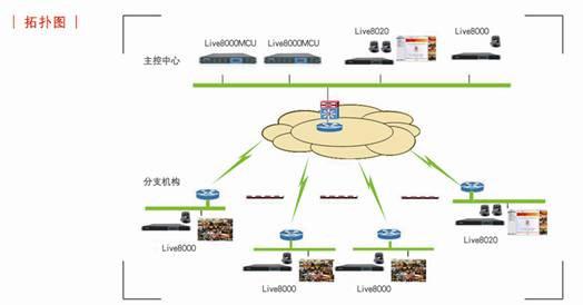 锦界电网地理接线图