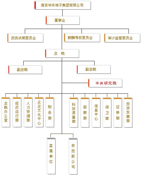 电路 电路图 电子 原理图 501_609