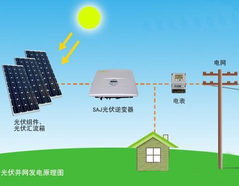 太阳能光伏发电是依靠太阳能电池组件