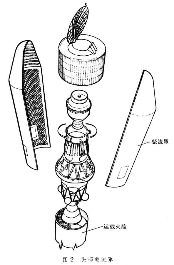 火箭怎么画简笔画步骤