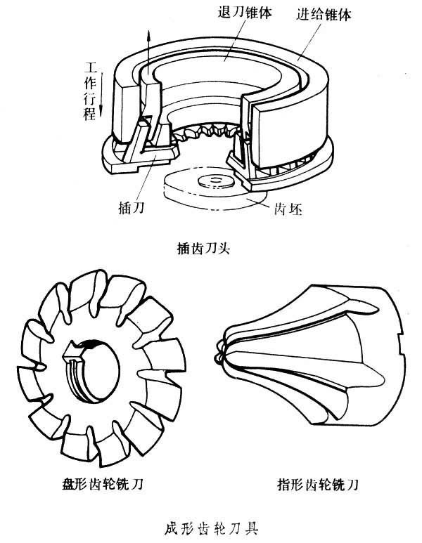 圆柱体组合手绘图