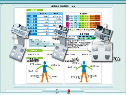 系统软件进行数据分析