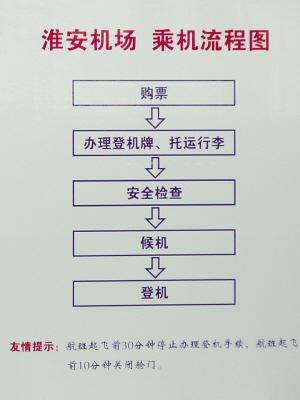 淮安机场_360百科