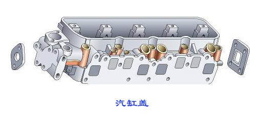 汽车发动机机体组