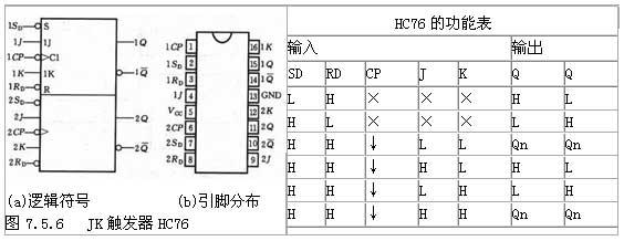 jk触发器_360百科
