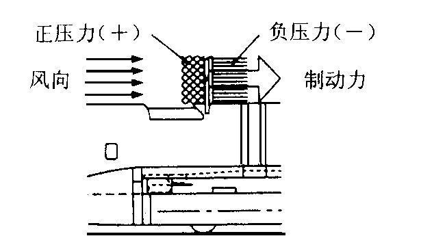 磁轨制动 结构图片