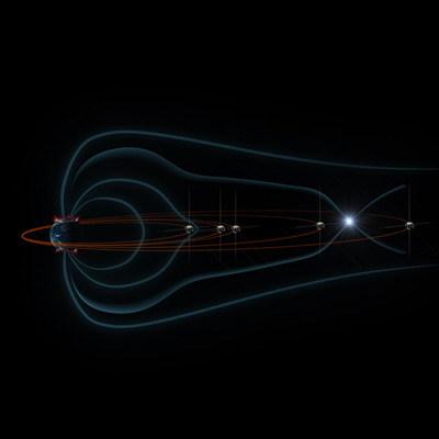 太阳磁场的精细结构
