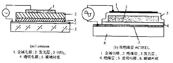 电路 电路图 电子 工程图 平面图 原理图 660_243