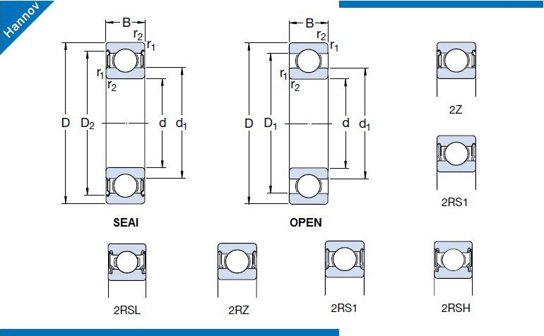 轴承产品设计流程