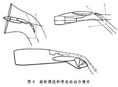 编辑本段制作原理   飞机转向是转换推力状态的简单解决办法.
