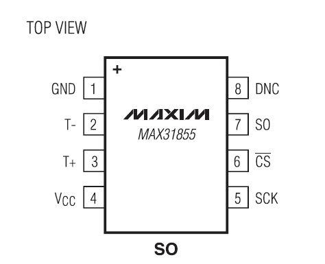 max913输入输出模块接线图