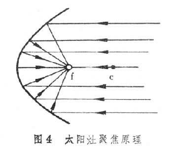 设计图 349_300