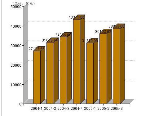 联合国统计委员会是联合国秘书处国际经济及社会