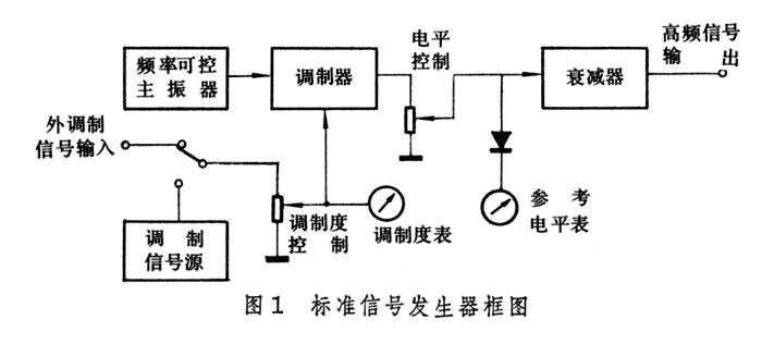 输入信号增益控制电路图