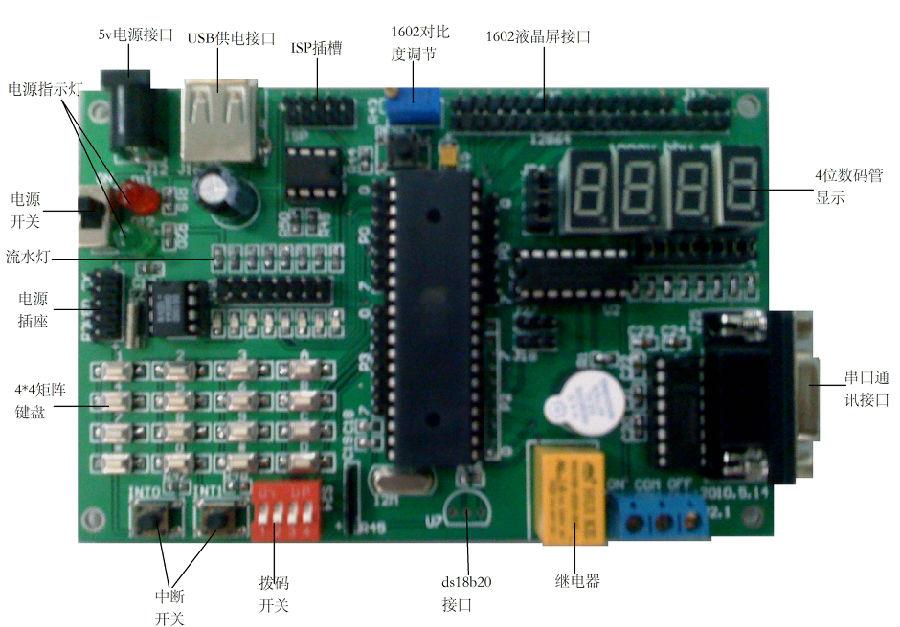 单片机电路板的功能框图