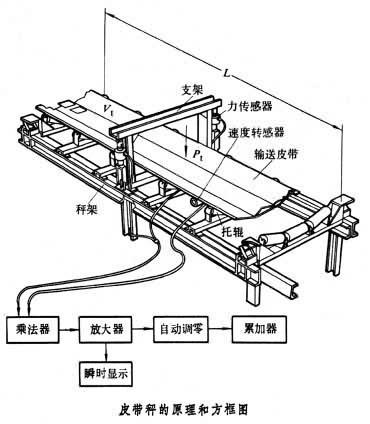 皮带速度传感器接线图