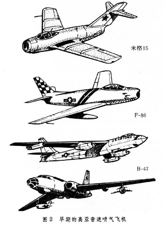 人类上飞机简笔画