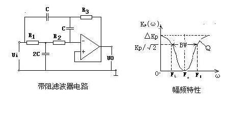 带阻滤波电路的幅频特性图