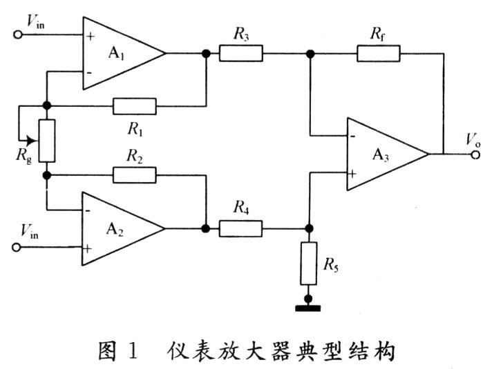仪表放大器电路的典型结构如图1所示