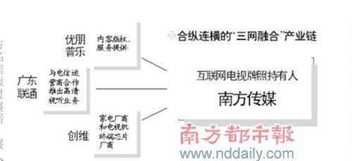 电路 电路图 电子 设计 素材 原理图 500_229