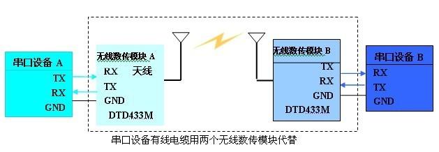 消防模块与感温电缆接线图