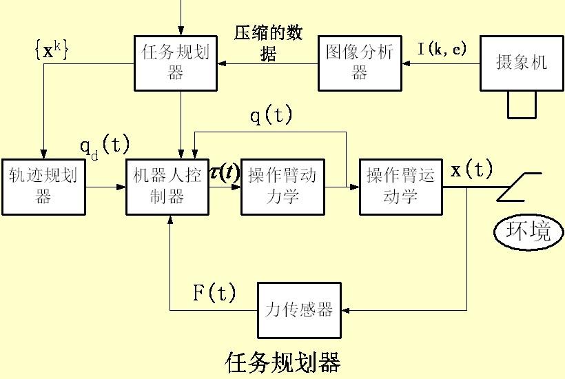 电路 电路图 电子 设计 素材 原理图 820_550